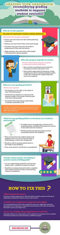 How To Grade Less While Improving Student Outcomes  Teacher