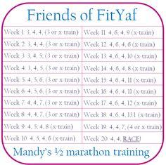 Friends of #FitYaf - Mandy goes from a non-runner to a 2x half marathon finisher! #halfmarathon #trainingplan #RunChat