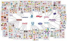 Sono dieci i signori che controllano da  soli più del 70 per cento dei piatti del pianeta. Queste multinazionali  gestiscono 500 marchi che entrano nelle nostre case quotidianamente.   Così pasta, biscotti e caffè diventano globali, anche in Italia. E le  grandi questioni, come l'uso di oli e grassi nei prodotti, vengono  decise a tavolino