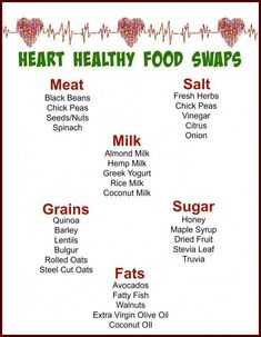Food Replacements - Heart Healthy Food Substitutes Print out this handy chart to have these heart healthy food swap options at your finger tips.Print out this handy chart to have these heart healthy food swap options at your finger tips. Heart Diet, Heart Healthy Diet, Heart Healthy Recipes, Healthy Tips, Diet Recipes, Healthy Food Options, List Of Healthy Foods, Eat Healthy, Healthy Drinks