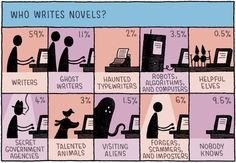 """Who's writing novels? An illustration by Tom Gauld: http://t.co/qaz3cGd8IN"