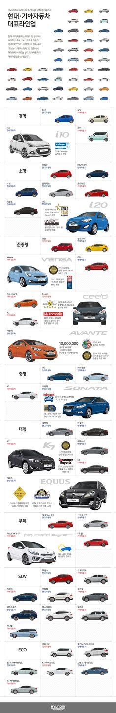 현대·기아자동차 대표라인업 모닝에서 에쿠스까지 현대·기아자동차의 모든 라인업을 인포그래픽으로 소개합니다 hyundaimotorgroup inforgraphic From Morning to Equs, the representative of HYUNDAI Motor & KIA MOTORS' car lineup