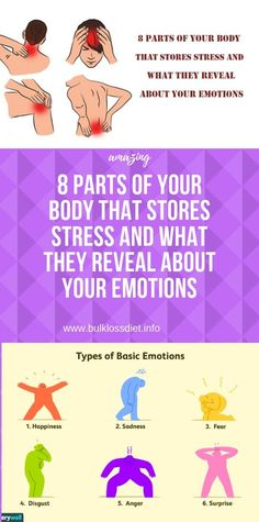 8 Parts of Your Body that Stores Stress and What They Reveal About Your Emotions - Bulk Loss Diet Wellness Fitness, Physical Fitness, Yoga Fitness, Health And Wellness, Natural Health Tips, Health Tips For Women, Health And Beauty Tips, Pooch Workout, Fat Workout