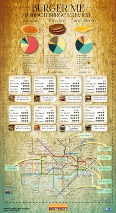 [Infographic] London Burger Review 2013