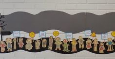 Tällä viikolla meillä oli aiheena luokan säännöt. Lisäsimme ne liikennemerkeiksi koulutielle. Kun sain laitettua sääntömerkit seinälle omien... Lisa Simpson, Preschool, Anna, My Love, Fictional Characters, Kid Garden, Kindergarten, Fantasy Characters, Preschools