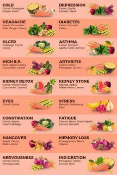 How to make detox smoothies. Do detox smoothies help lose weight? Learn which ingredients help you detox and lose weight without starving yourself. Healthy Juice Recipes, Healthy Juices, Healthy Nutrition, Healthy Drinks, Healthy Eating, Healthy Food, Holistic Nutrition, Healthy Detox, Nutrition Guide