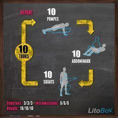Et oui, on peut faire du CrossFit sans sortir de chez soi et sans materiel ;) Bon courage ! #crossfit