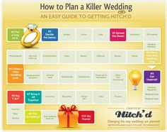 How to Plan a Killer Wedding, An Easy Guid...