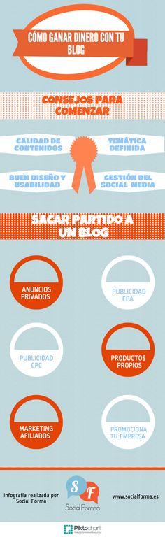 #Infografía : consejos para ganar dinero con tu sitio web o blog #blog #socialmedia #RRSS #redessociales