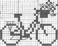 Thrilling Designing Your Own Cross Stitch Embroidery Patterns Ideas. Exhilarating Designing Your Own Cross Stitch Embroidery Patterns Ideas. Cross Stitch Bookmarks, Mini Cross Stitch, Cross Stitch Heart, Simple Cross Stitch, Cross Stitch Cards, Cross Stitch Samplers, Cross Stitch Kits, Cross Stitch Designs, Cross Stitching