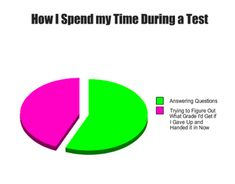 10 Final Exam Memes By People Wasting More Time Than You « VOA Student Union