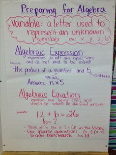 Variable expressions and equations anchor chart - preparing for algebra
