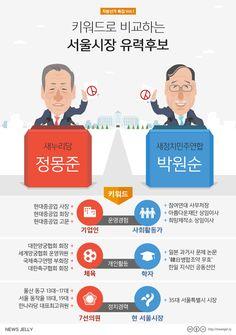 요동치는 선거 판세, 서울을 잡아라 1탄 – 후보의 삶 자세히보기> http://newsjel.ly/issue/election2014_seoul1/
