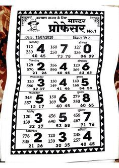 Lucky Numbers For Lottery, Lotto Winning Numbers, Lottery Numbers, Spiritual Test, Super Lotto, Kalyan Tips, Women's Plus Size Swimwear, Beautiful Flowers Wallpapers, 2nd Grade Math