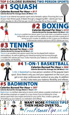 Looking for an alternative to the gym? Then give these five top calorie burning two person sports a try.