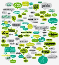 EXPRESSIONS FRANÇAISES regroupées dans un seul poster #Courconnect #Languages #Courses