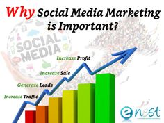 If you are looking for why social media marketing is important for your business, then you are at the right place. Here we are going to describe social media marketing is important for all type of business.