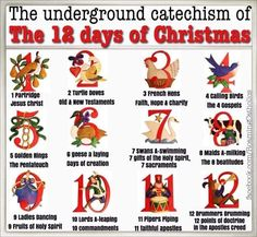 Explanation of 12 Days of Christmas