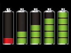 Recargando las baterías : Buenos días! comparto con ustedes mi mas reciente blog