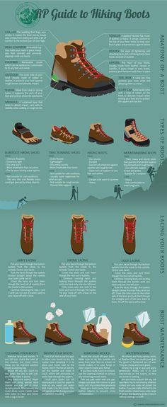 RP Guide to Hiking Boots