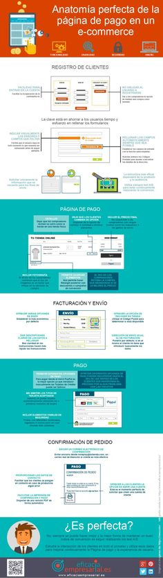 Mejores 80 imágenes de Ecommerce en Pinterest | Comercio electrónico ...