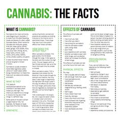 Cannabis misuse effects on wellbeing