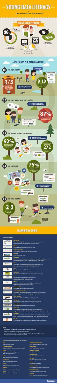 #SocialMedia für Teenager - denn sie wissen, was sie tun? #Infographik