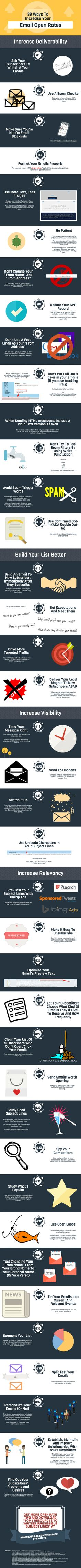 39 Best Ways to Increase your Email Open Rates #Infographics