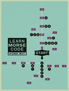 Learn morse code. Diagram shows how to represent code in a compact way.