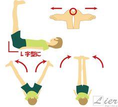 開いて閉じる、で1回×30~50回 脚の内側に力を入れて、ゆっくり行う