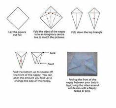 Fst folding