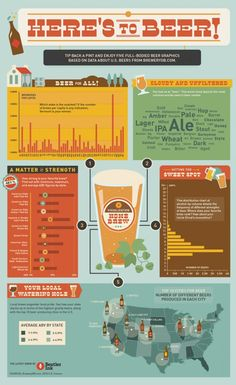 The Best Beer Process Flow Chart Malting And Brewing
