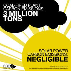 It's Shout Out For #Solar  day! Spread the word and learn more about why we work for cleaner energy: www.edf.org/oQE