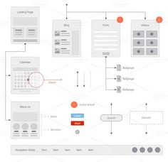 Site map content inventory abby covert information website flowcharts and site maps og product mockups 4 pronofoot35fo Choice Image