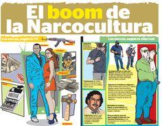 El Boom de la Narcocultura