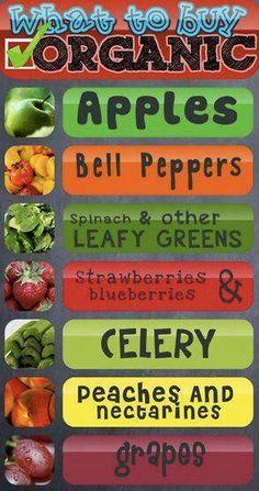 What to buy Organic!