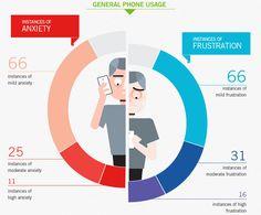 Smartfonowy detox Więcej: http://i.imgur.com/TITeuwY.png