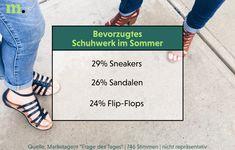 Auch bei heißen Temperaturen greift man am liebsten zu den #Sneakers Event Ticket