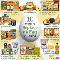 Egg Alternatives lists many of the world's leading brands of plant-based eggs, egg replacers for baking, egg-free mayo and more! Egg Free Recipes, Healthy Recipes, Baking Recipes, Whole Food Recipes, Vegetarian Recipes, Vegetarian Dinners, Baking Ideas, Vegan Dishes, Vegan Desserts