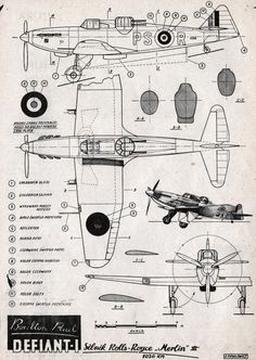 "Boulton Paul ""Defiant"" Mk.I, plany modelarskie. (Źródło: Modelarz nr 2/1957)."