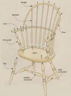 Anatomy Of A Sackback Windsor Chair - Classic American Furniture Primitive Furniture, Woodworking Furniture, Diy Furniture, Yellow Armchair, Patterned Armchair, Rocking Chair Plans, Georgian Furniture, Chair Drawing, Quirky Decor