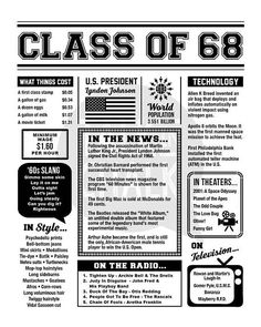 This CLASS OF 1968 digital poster is filled with highlights of what happened 50 years ago, in the year 1968. This poster sends classmates down memory lane with popular events that occurred the year they graduated! This poster makes a great conversation piece at reunions. Please CAREFULLY