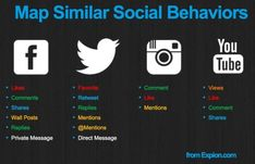 5 Shifts to Fix Your Social Media Metrics