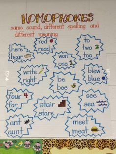 Homophones Anchor Chart < this would be fun to teach even for Kindergarten!