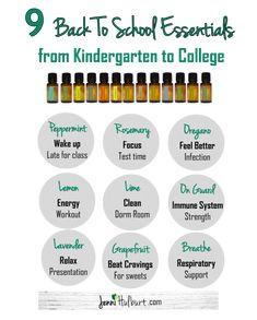 Back to School Essential Oils: From Kindergarten to College   Jenni Hulburt