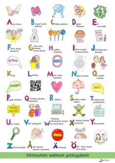 Finnish Grammar, Finnish Words, Finnish Language, Learn Finnish, Classroom Behavior, Classroom Ideas, Therapy Tools, Childhood Education, Drawing For Kids