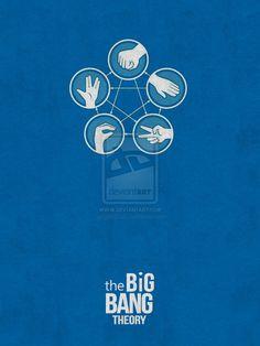 wallpaper minimal posters   Big bang theory minimal poster by gule3008 on DeviantArt