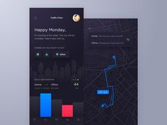 Traffic Flow Tracking App designed by Hoang Nguyen. the global community for designers and creative professionals. Mobile Ui Design, App Ui Design, Web Design, Tracking App, Mobile App Ui, Ui Inspiration, User Interface, Graphic, Flow
