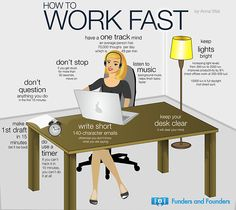 How To  Work Fast Use hacks to have a one track... | Funders and Founders Notes