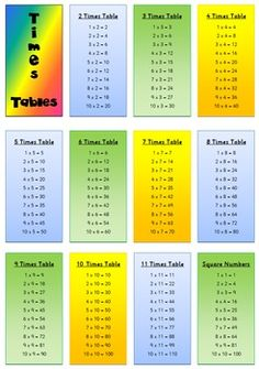 Here's a mini set of times tables for review. Clip them together with a key ring for easy storage and use.